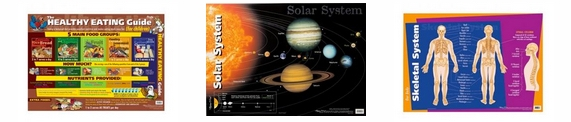 Science and Geographic Posters