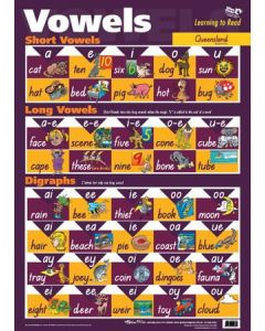 Vowels Poster QLD