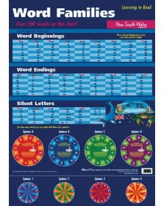Word Families Poster NSW