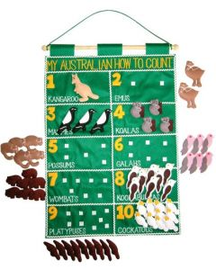 Australia How To Count Fabric Wall Chart