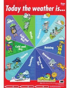 Poster Today The Weather Is ...