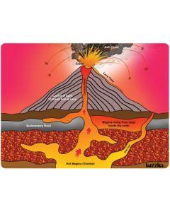 Large Volcano Puzzle 24pcs