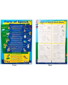 Parts of Speech Double-Sided Poster
